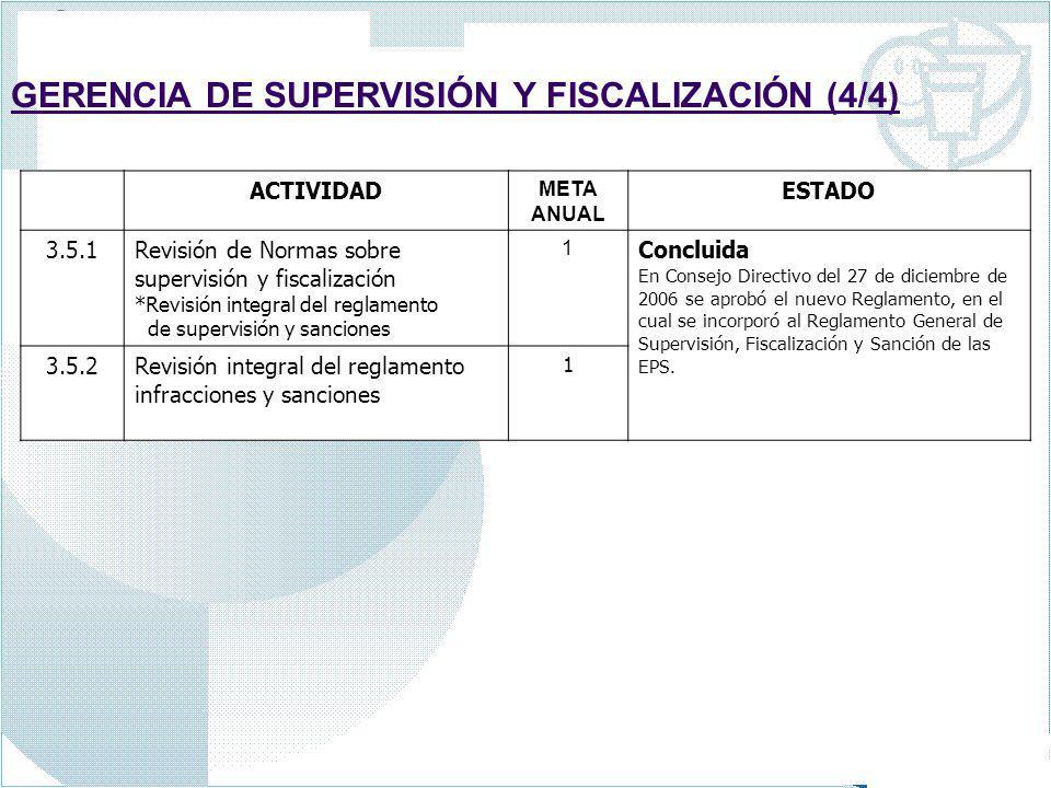 GERENCIA DE SUPERVISIÓN Y FISCALIZACIÓN (4/4)