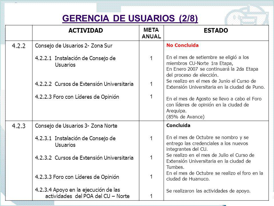 GERENCIA DE USUARIOS (2/8)