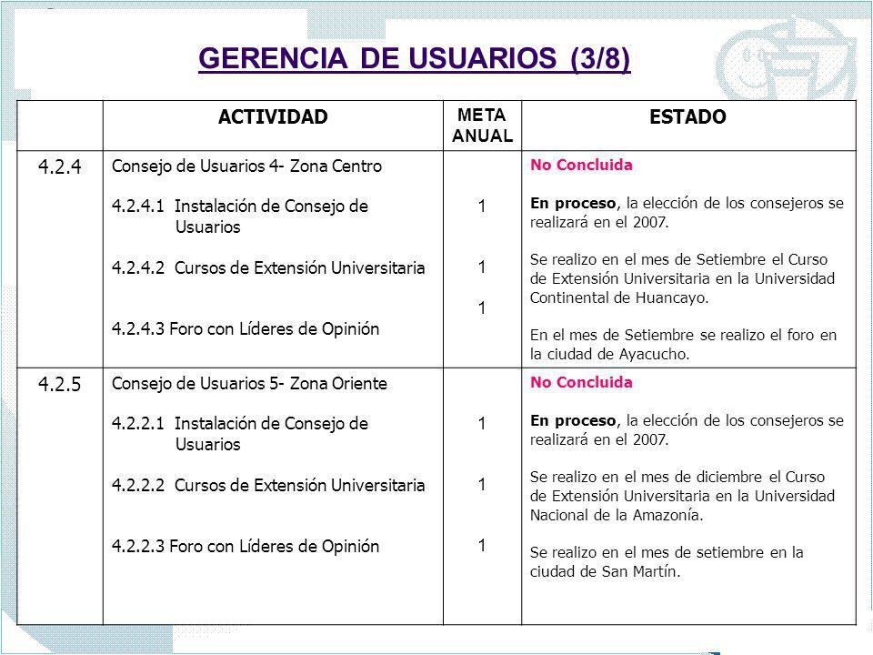 GERENCIA DE USUARIOS (3/8)