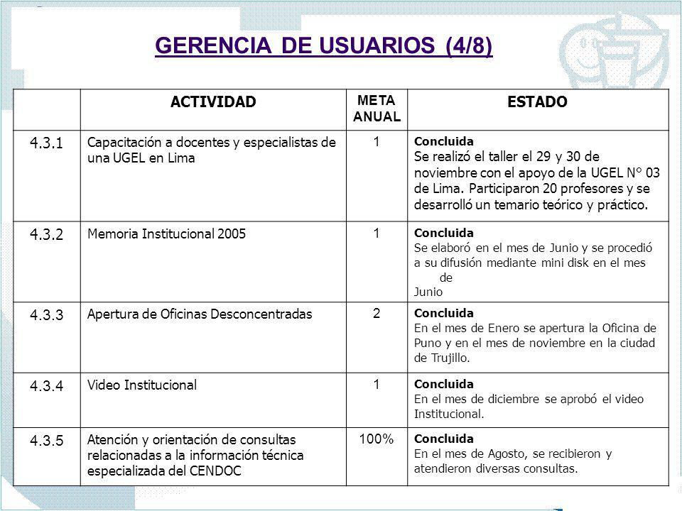 GERENCIA DE USUARIOS (4/8)