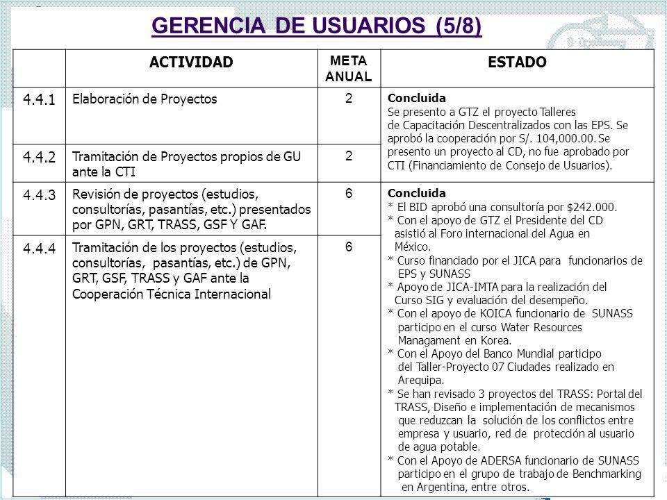 GERENCIA DE USUARIOS (5/8)