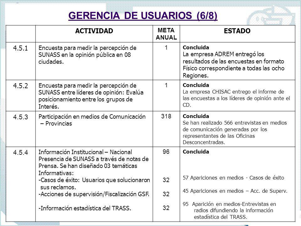 GERENCIA DE USUARIOS (6/8)