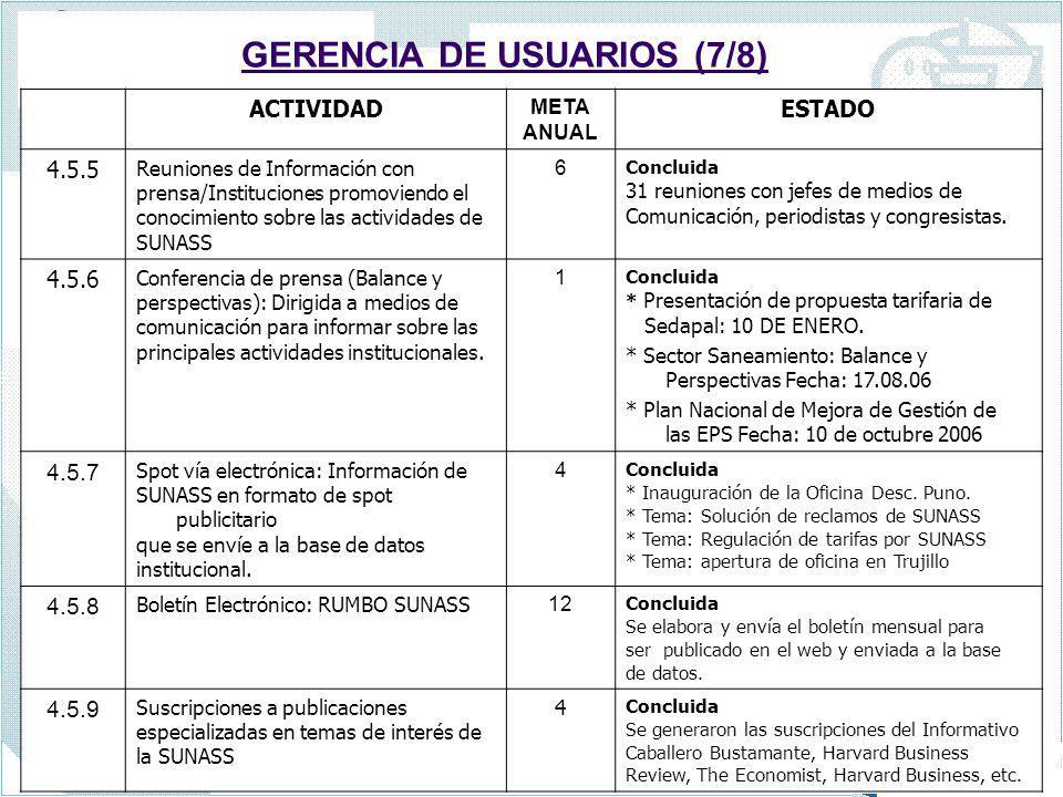 GERENCIA DE USUARIOS (7/8)