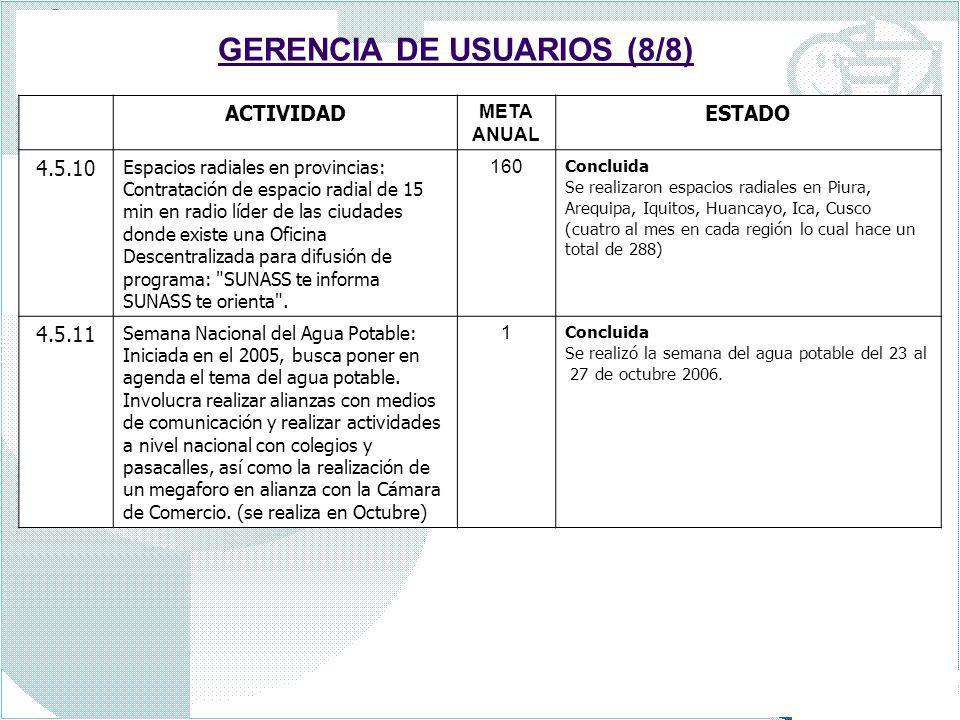 GERENCIA DE USUARIOS (8/8)