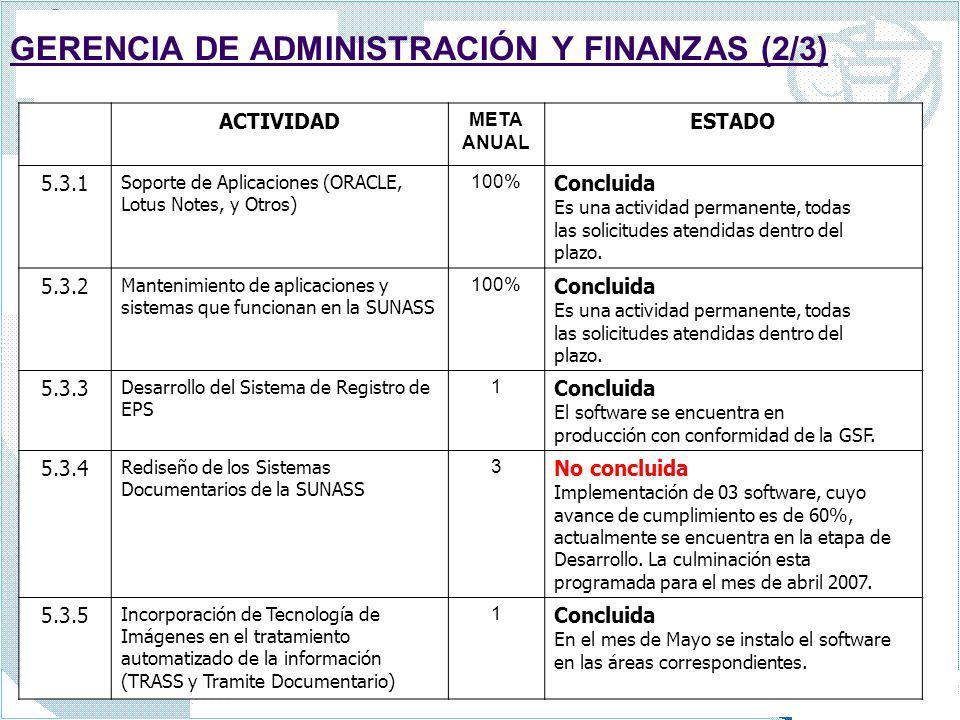 GERENCIA DE ADMINISTRACIÓN Y FINANZAS (2/3)