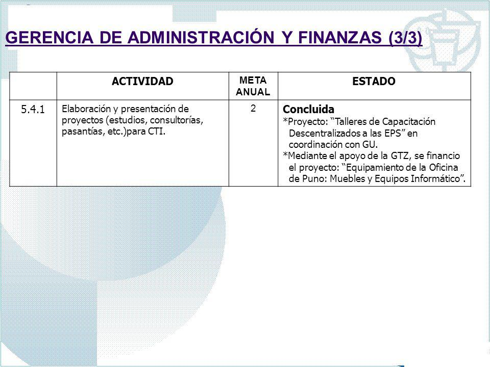 GERENCIA DE ADMINISTRACIÓN Y FINANZAS (3/3)