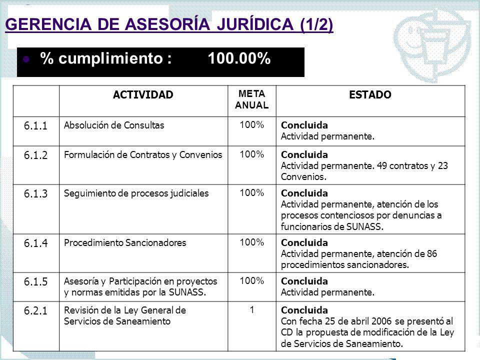 GERENCIA DE ASESORÍA JURÍDICA (1/2)
