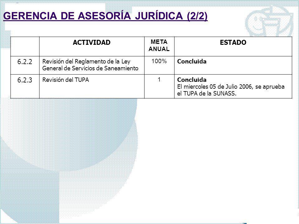 GERENCIA DE ASESORÍA JURÍDICA (2/2)