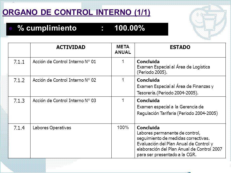 ORGANO DE CONTROL INTERNO (1/1)