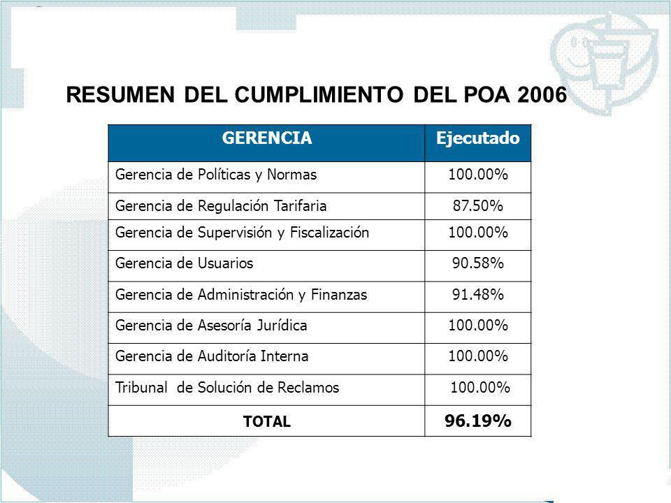 RESUMEN DEL CUMPLIMIENTO DEL POA 2006