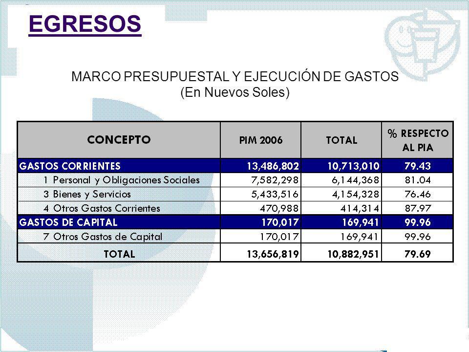 MARCO PRESUPUESTAL Y EJECUCIÓN DE GASTOS