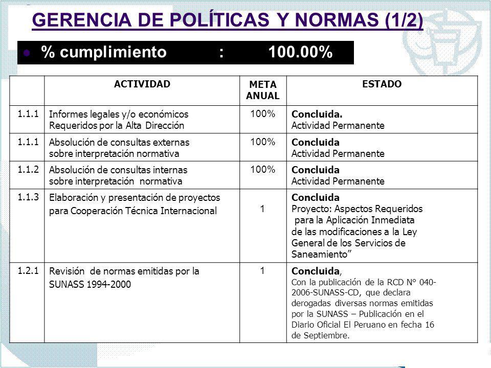 GERENCIA DE POLÍTICAS Y NORMAS (1/2)