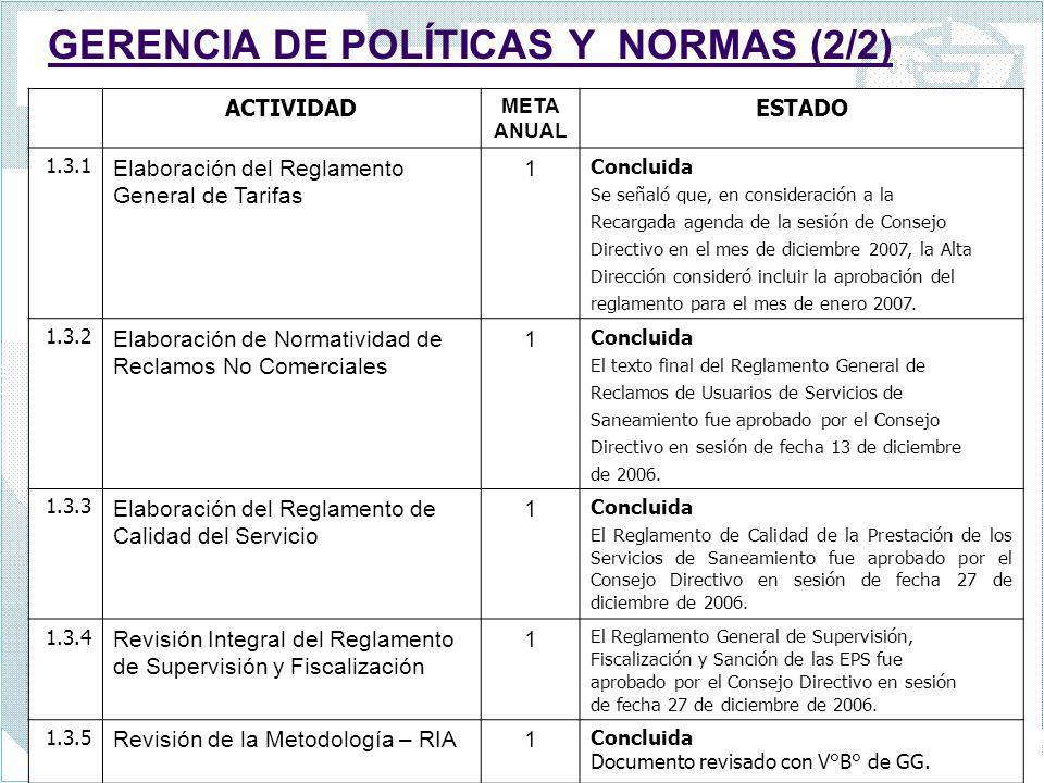 GERENCIA DE POLÍTICAS Y NORMAS (2/2)
