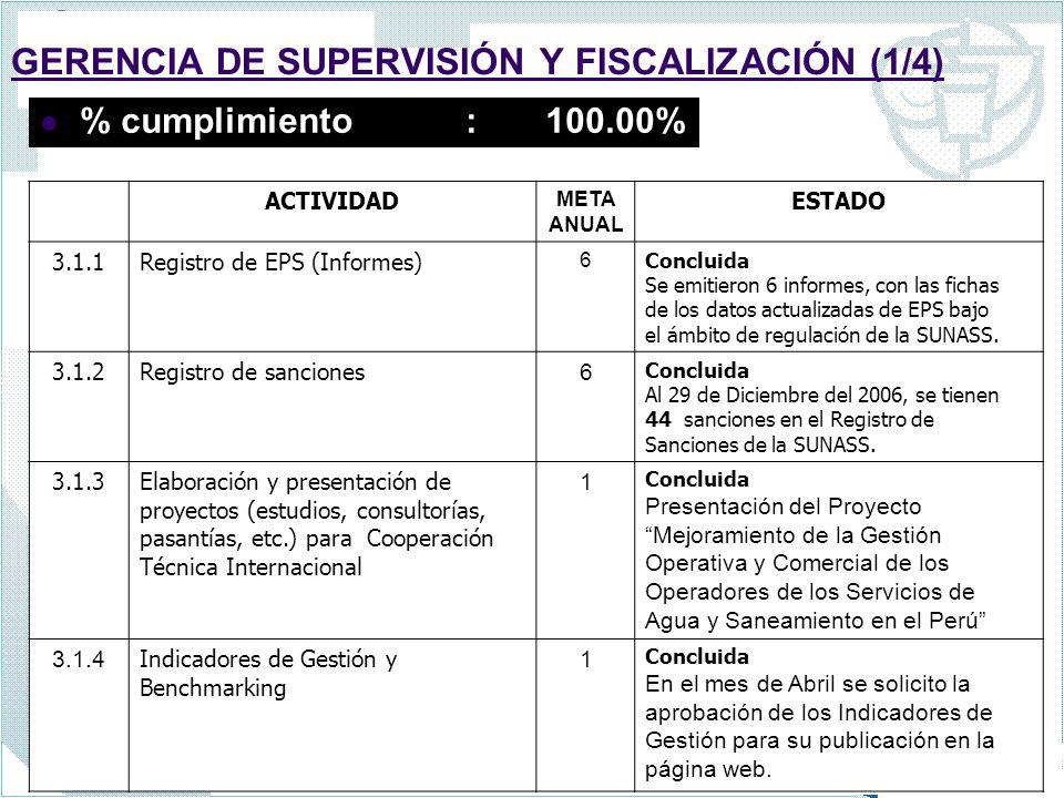 GERENCIA DE SUPERVISIÓN Y FISCALIZACIÓN (1/4)