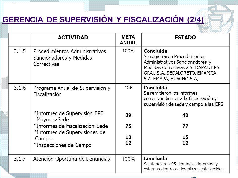 GERENCIA DE SUPERVISIÓN Y FISCALIZACIÓN (2/4)