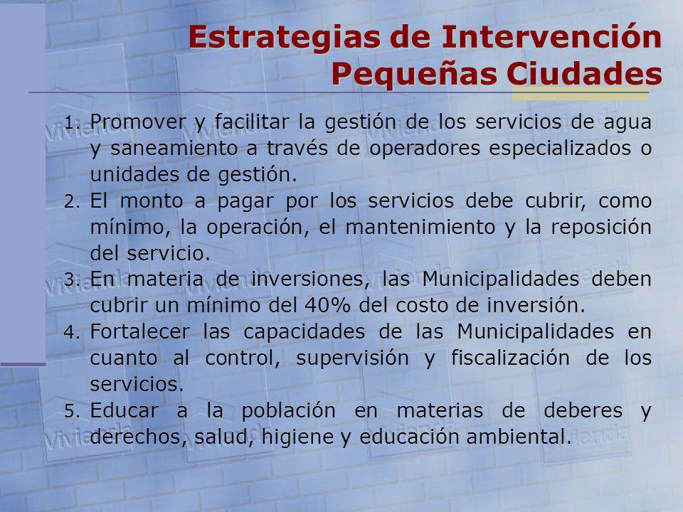 Estrategias de Intervención Pequeñas Ciudades