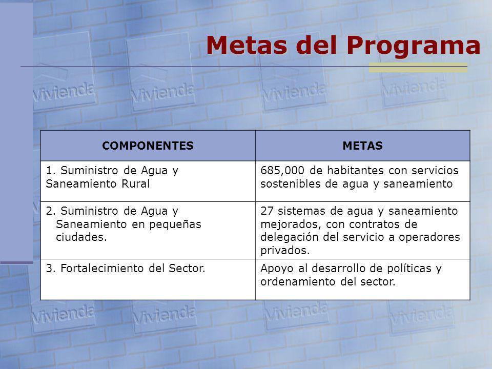 Metas del Programa COMPONENTES METAS