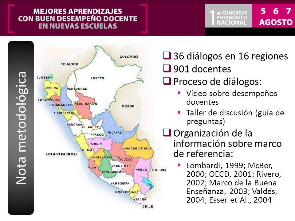 Nota metodológica 36 diálogos en 16 regiones 901 docentes