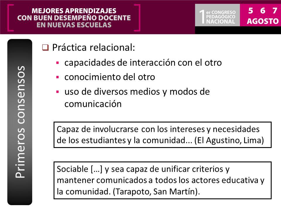 Primeros consensos Práctica relacional:
