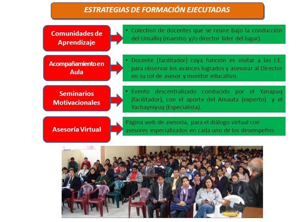 ESTRATEGIAS DE FORMACIÓN EJECUTADAS