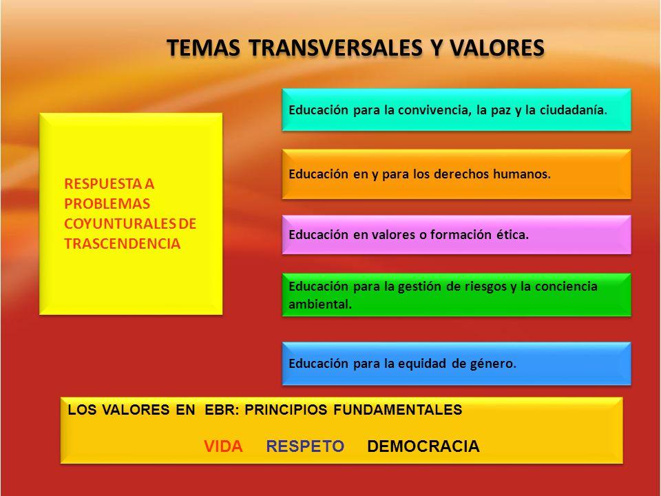 TEMAS TRANSVERSALES Y VALORES VIDA RESPETO DEMOCRACIA