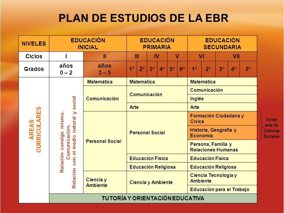 PLAN DE ESTUDIOS DE LA EBR