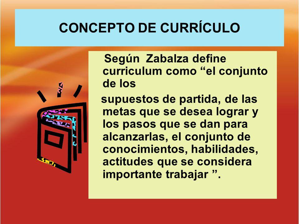 CONCEPTO DE CURRÍCULO Según Zabalza define curriculum como el conjunto de los.