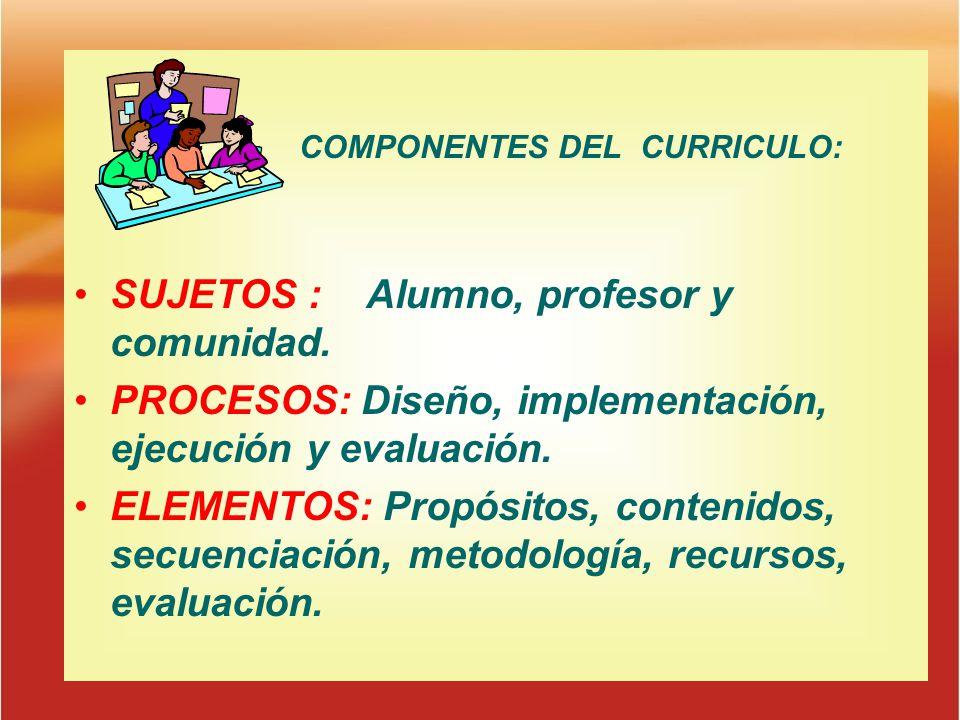 COMPONENTES DEL CURRICULO: