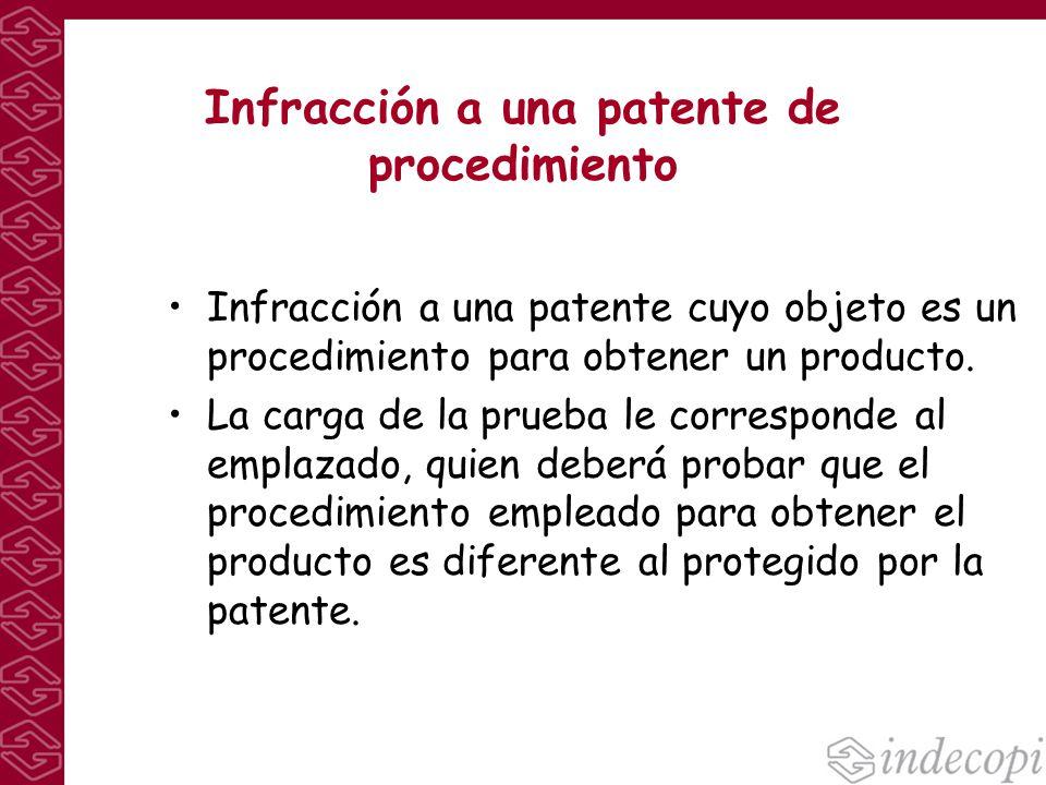 Infracción a una patente de procedimiento