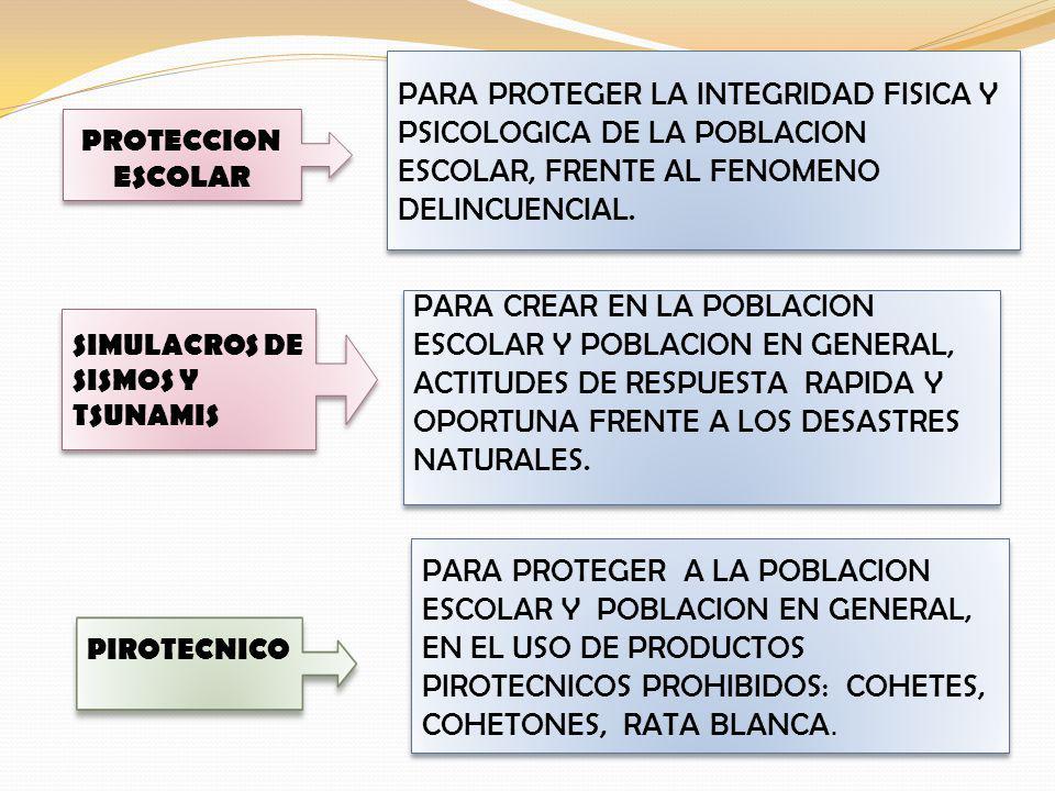 PARA PROTEGER LA INTEGRIDAD FISICA Y PSICOLOGICA DE LA POBLACION ESCOLAR, FRENTE AL FENOMENO DELINCUENCIAL.
