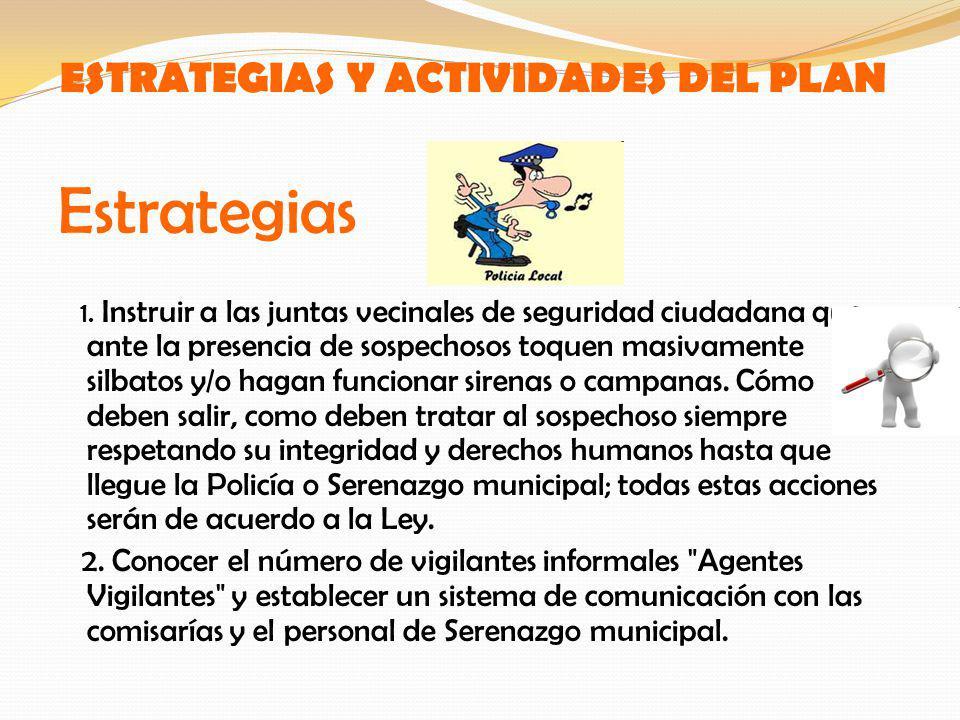 ESTRATEGIAS Y ACTIVIDADES DEL PLAN