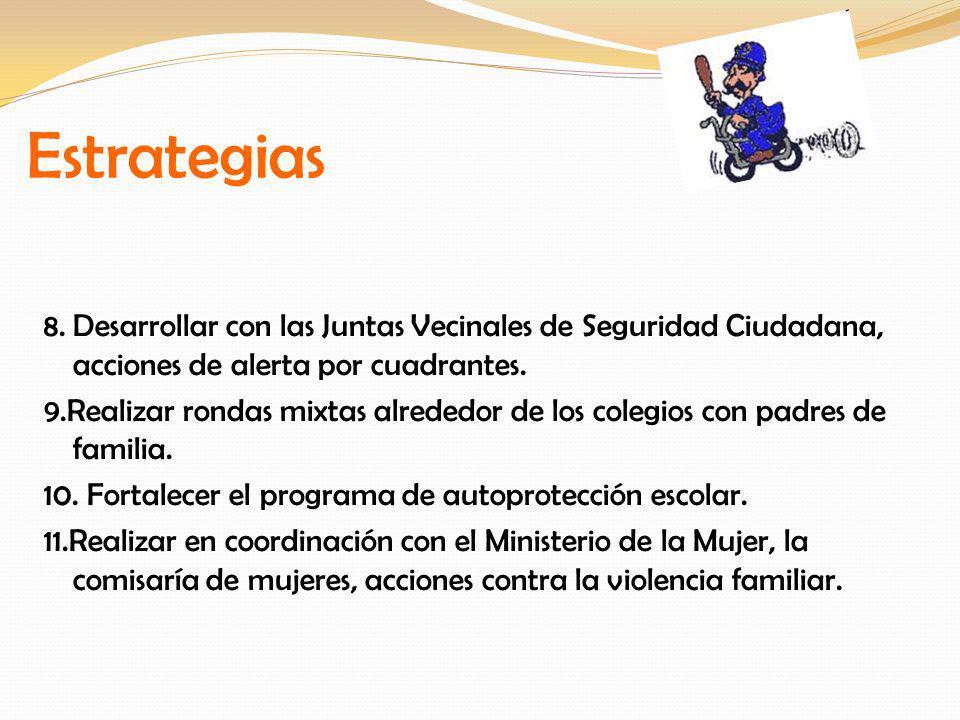 Estrategias 8. Desarrollar con las Juntas Vecinales de Seguridad Ciudadana, acciones de alerta por cuadrantes.