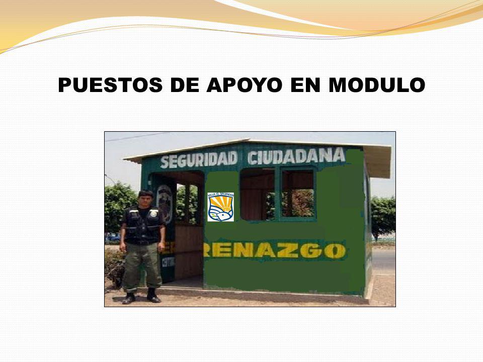 PUESTOS DE APOYO EN MODULO