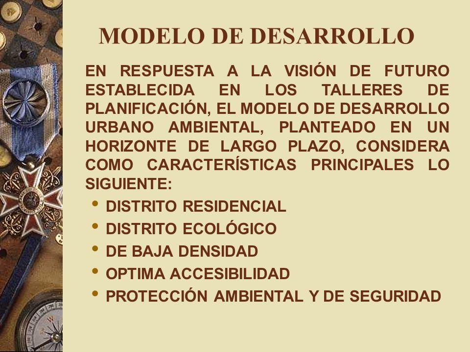 MODELO DE DESARROLLO