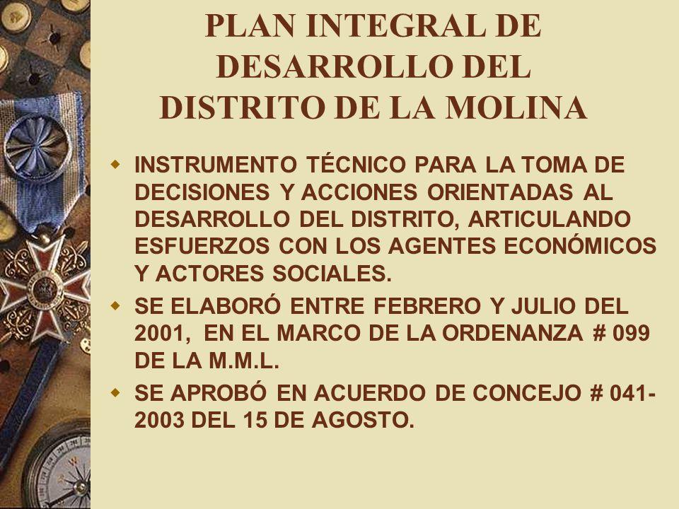 PLAN INTEGRAL DE DESARROLLO DEL DISTRITO DE LA MOLINA