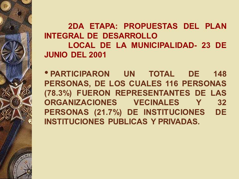 2DA ETAPA: PROPUESTAS DEL PLAN INTEGRAL DE DESARROLLO
