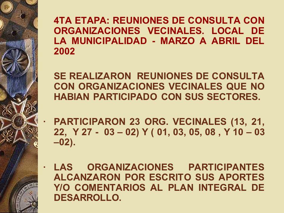 4TA ETAPA: REUNIONES DE CONSULTA CON ORGANIZACIONES VECINALES