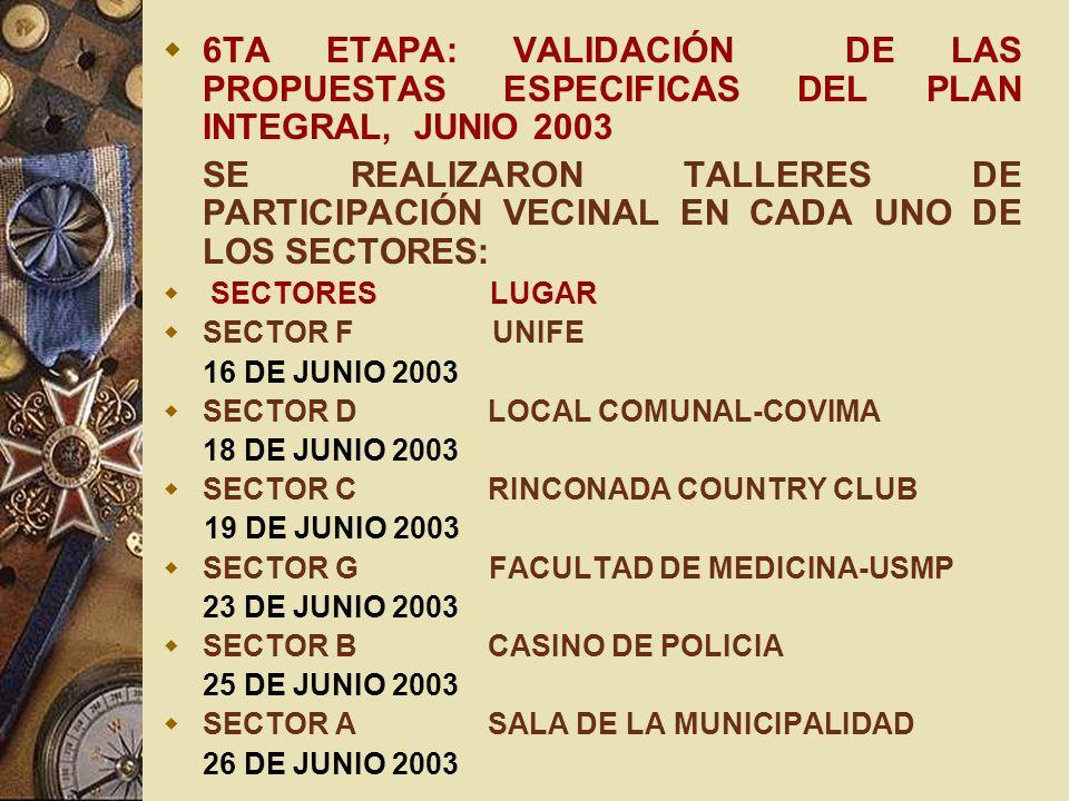 6TA ETAPA: VALIDACIÓN DE LAS PROPUESTAS ESPECIFICAS DEL PLAN INTEGRAL, JUNIO 2003