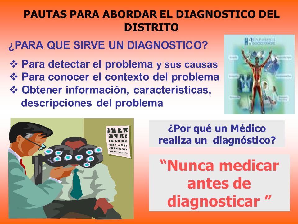 Nunca medicar antes de diagnosticar