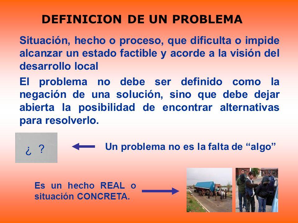 DEFINICION DE UN PROBLEMA
