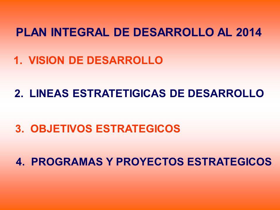 PLAN INTEGRAL DE DESARROLLO AL 2014