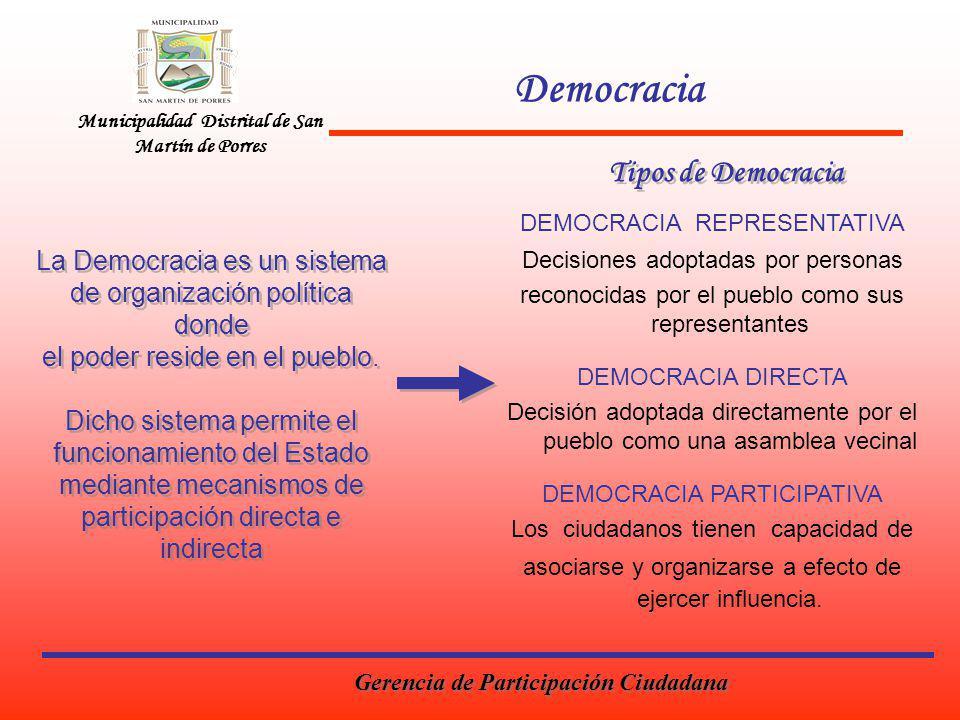 Democracia Tipos de Democracia