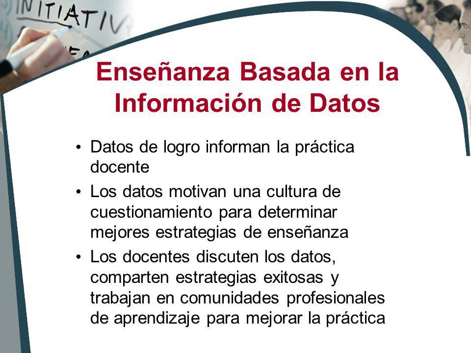 Enseñanza Basada en la Información de Datos