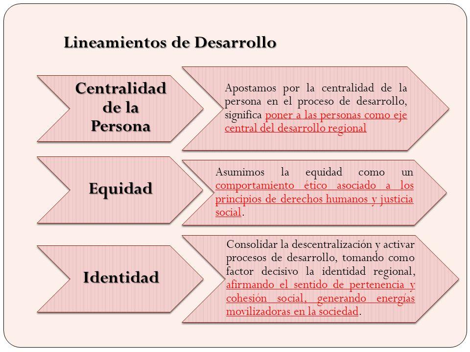 Centralidad de la Persona