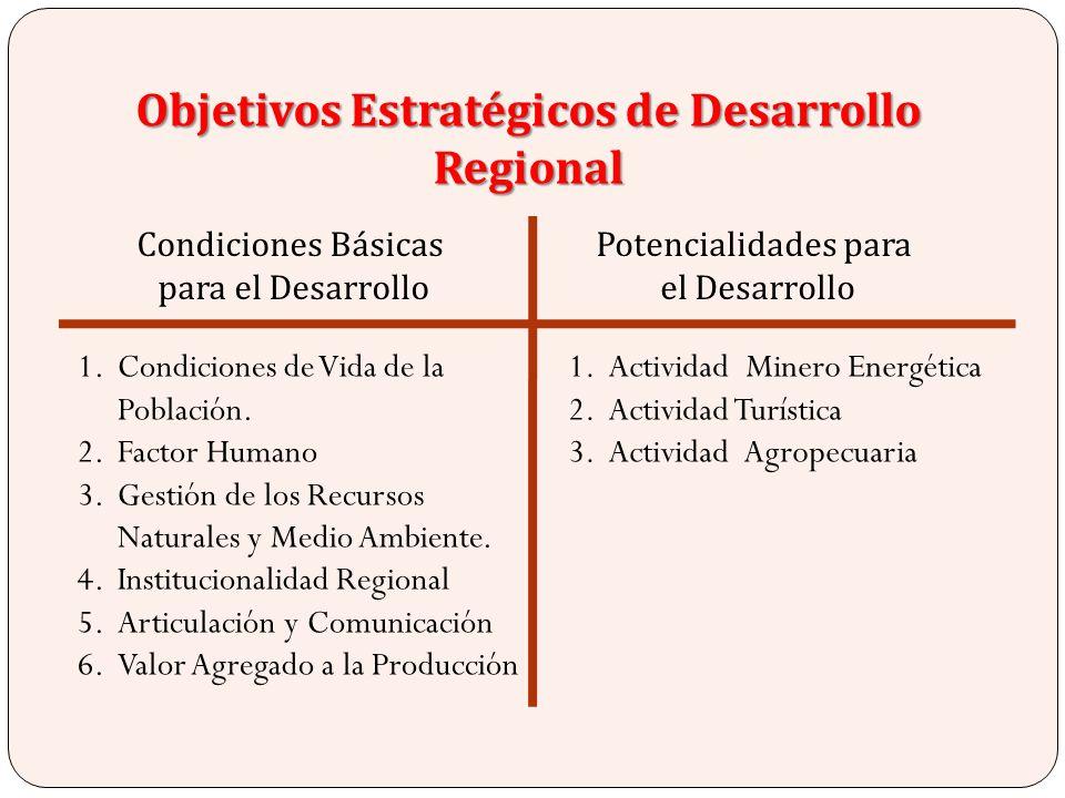 Objetivos Estratégicos de Desarrollo Regional