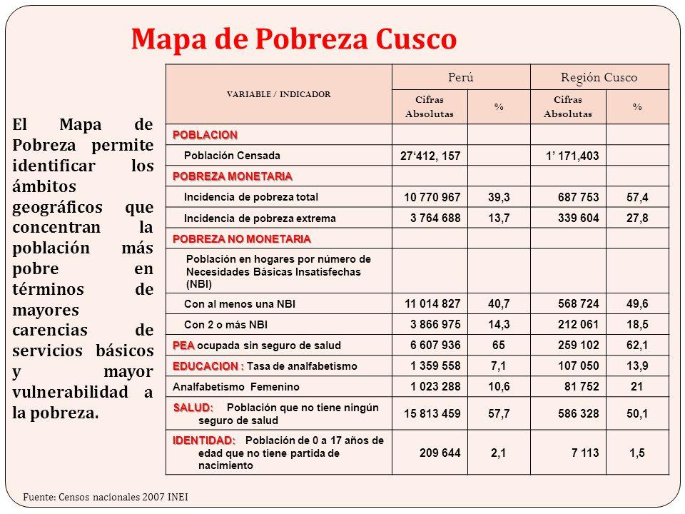 Mapa de Pobreza Cusco VARIABLE / INDICADOR. Perú. Región Cusco. Cifras Absolutas. % POBLACION.