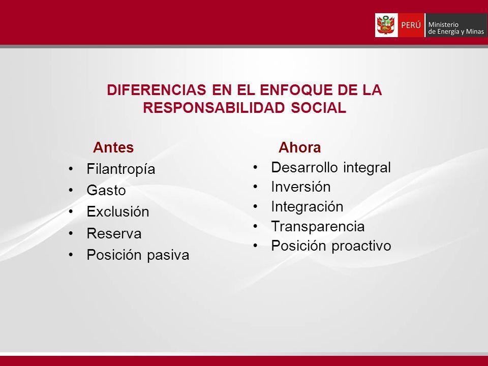 DIFERENCIAS EN EL ENFOQUE DE LA RESPONSABILIDAD SOCIAL