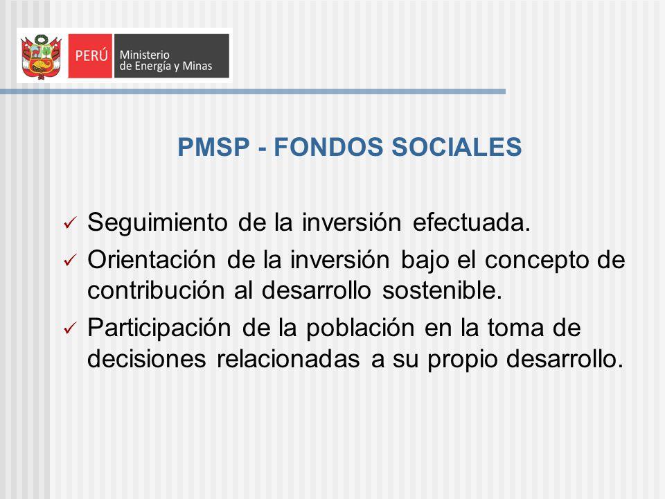 PMSP - FONDOS SOCIALES Seguimiento de la inversión efectuada. Orientación de la inversión bajo el concepto de contribución al desarrollo sostenible.