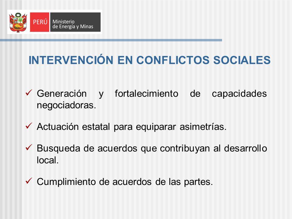 INTERVENCIÓN EN CONFLICTOS SOCIALES