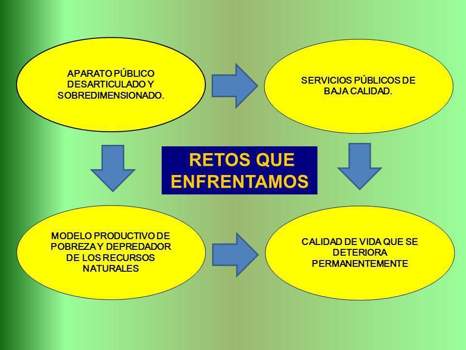 APARATO PÚBLICO DESARTICULADO Y SOBREDIMENSIONADO.